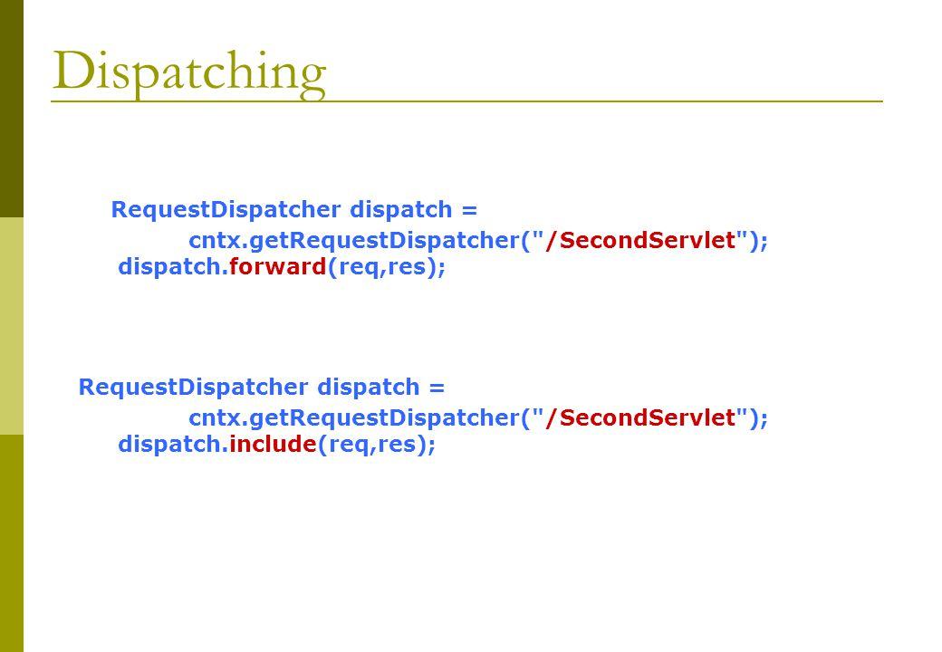 Dispatching RequestDispatcher dispatch = cntx.getRequestDispatcher(