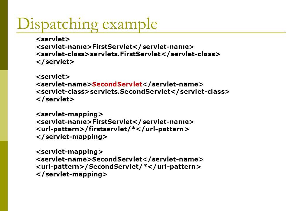 Dispatching example FirstServlet servlets.FirstServlet SecondServlet servlets.SecondServlet FirstServlet /firstservlet/* SecondServlet /SecondServlet/