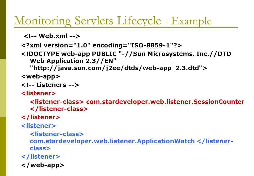 Monitoring Servlets Lifecycle - Example com.stardeveloper.web.listener.SessionCounter com.stardeveloper.web.listener.ApplicationWatch