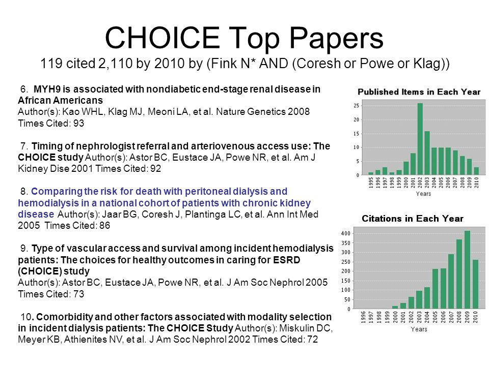 CHOICE Top Papers 119 cited 2,110 by 2010 by (Fink N* AND (Coresh or Powe or Klag)) 6.