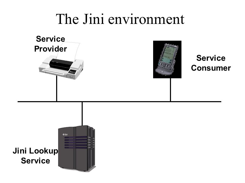 client A device that uses services Requirement –Memory & CPU –Connection to Network E.g. PDA, WAP Phone, PC, Coke Machine