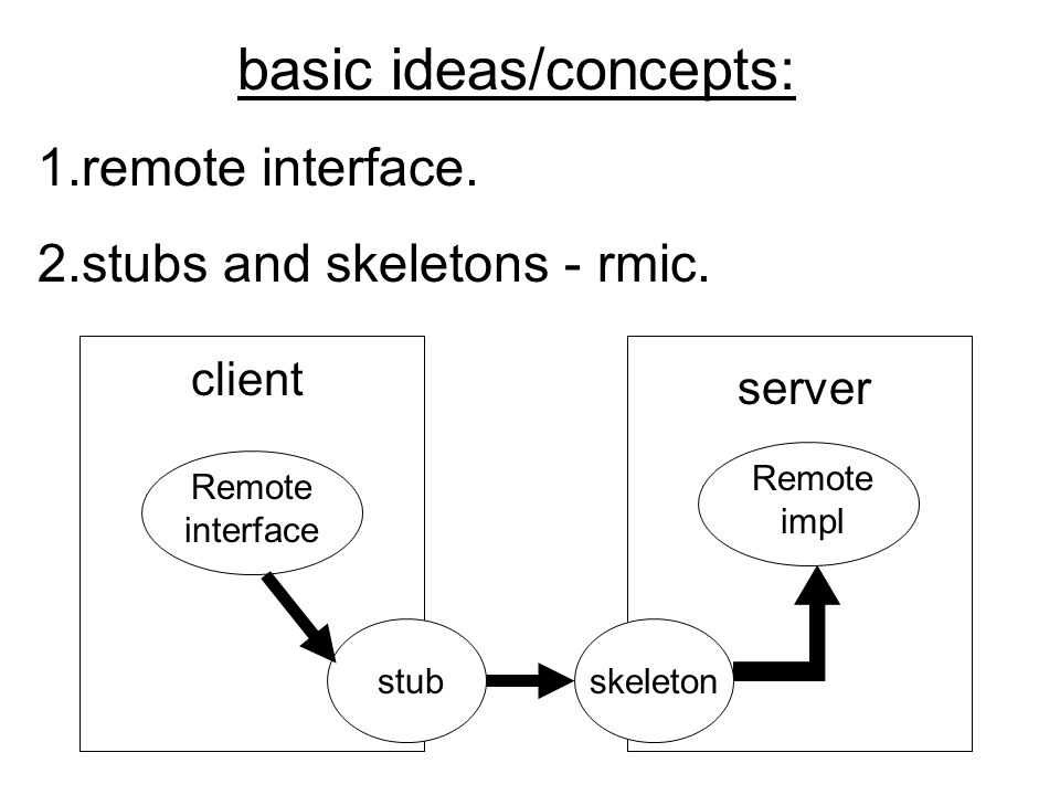 "RMI-remote method invocation provides a way for Java applications running on different JVM ' s/host computers to "" talk "" to each other."