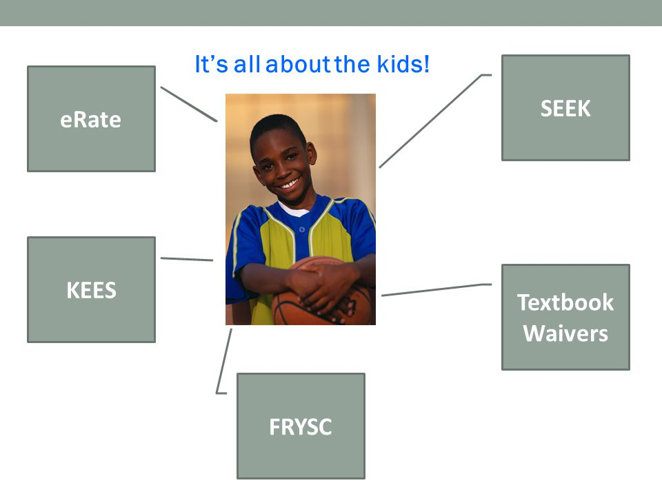 SEEK eRate Textbook Waivers FRYSC KEES It's all about the kids!