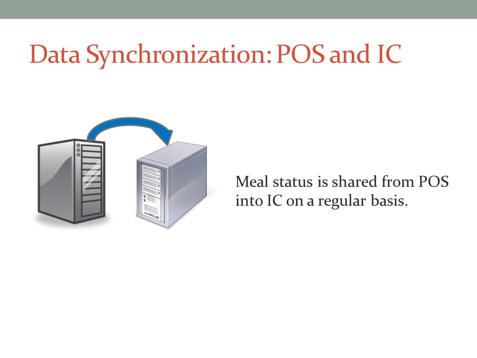 Data Synchronization: POS and IC Meal status is shared from POS into IC on a regular basis.
