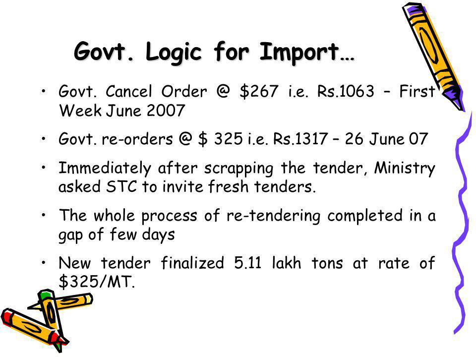Govt. Logic for Import… Govt. Cancel Order @ $267 i.e.