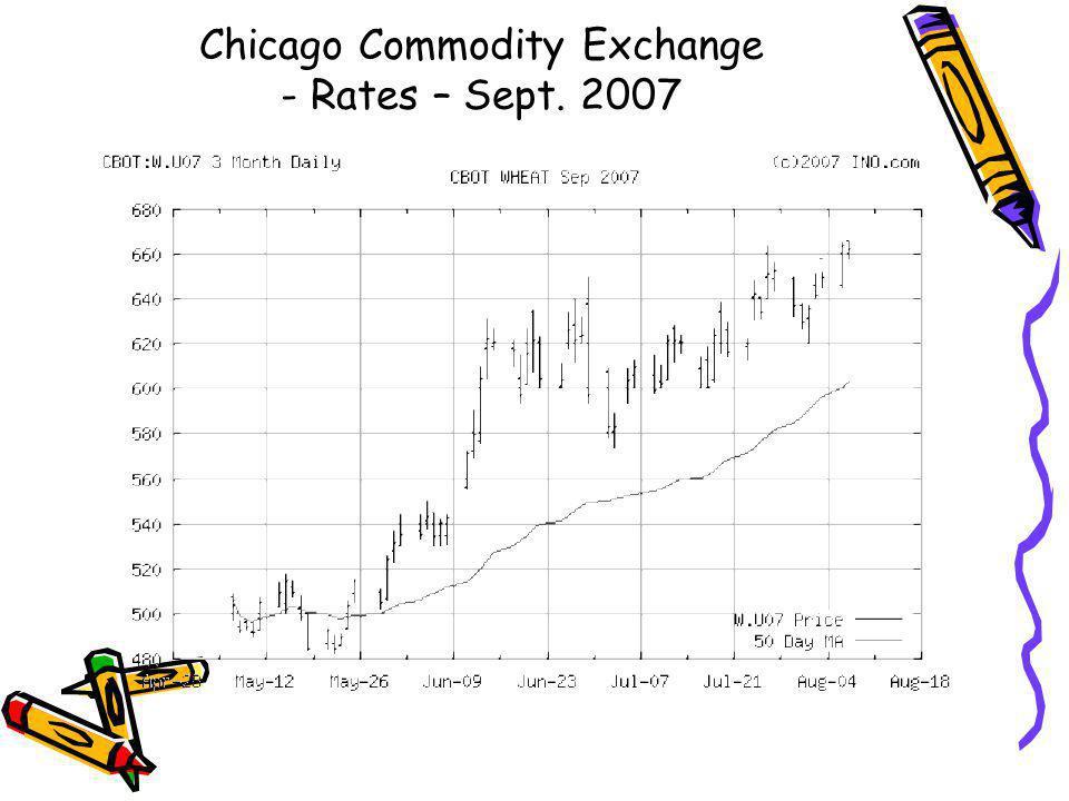 Chicago Commodity Exchange - Rates – Sept. 2007