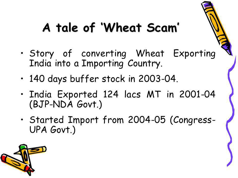 A tale of 'Wheat Scam' Story of converting Wheat Exporting India into a Importing Country.