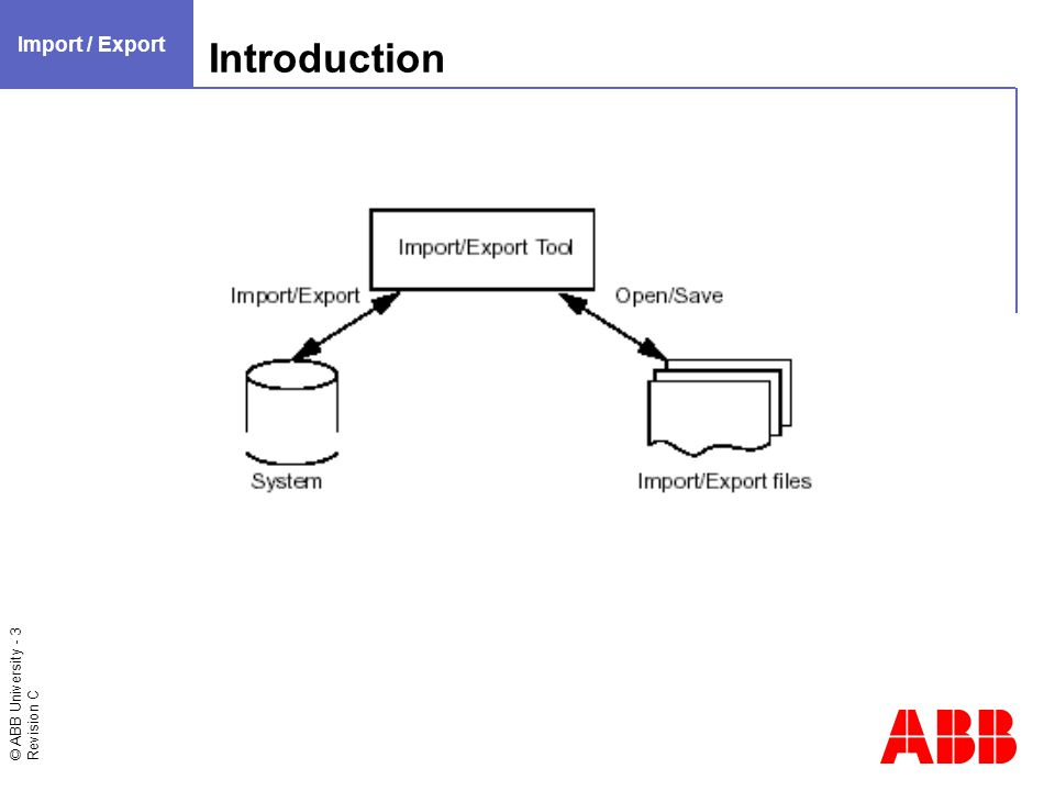 © ABB University - 14 Revision C Importing Data / Single aspect or object Import / Export
