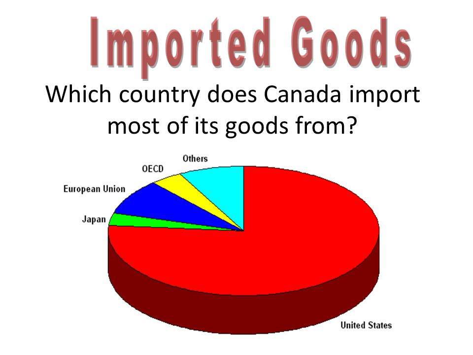 Which country does Canada import most of its goods from