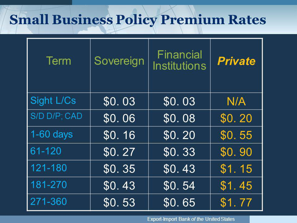 Export-Import Bank of the United States Small Business Policy Premium Rates TermSovereign Financial Institutions Private Sight L/Cs $0. 03 N/A S/D D/P