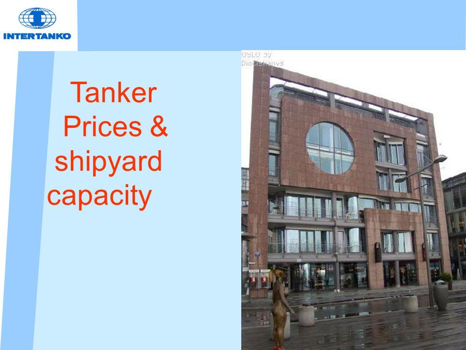 Tanker Prices & shipyard capacity