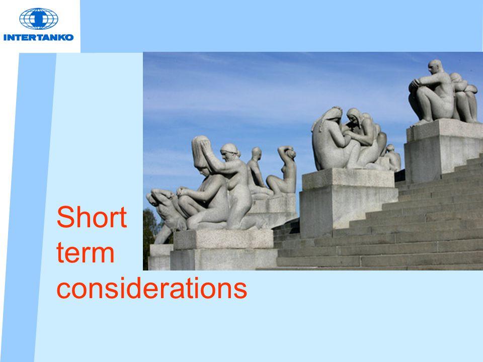 Short term considerations