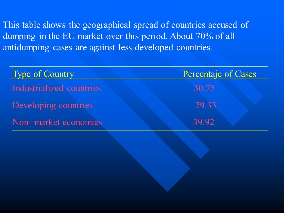 This table shows the geographical spread of countries accused of dumping in the EU market over this period.
