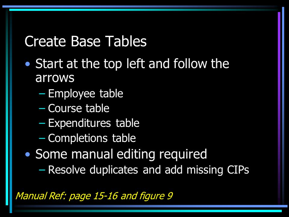 Create Base Tables Start at the top left and follow the arrows –Employee table –Course table –Expenditures table –Completions table Some manual editin