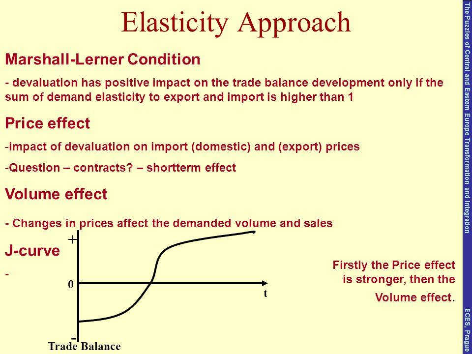 Elasticity Approach Marshall-Lerner Condition - devaluation has positive impact on the trade balance development only if the sum of demand elasticity