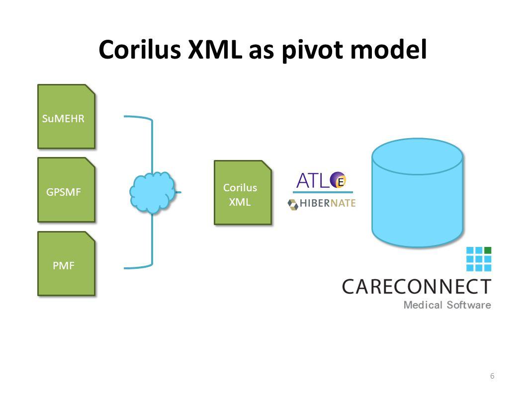 Corilus XML as pivot model SuMEHR GPSMF PMF Corilus XML 6
