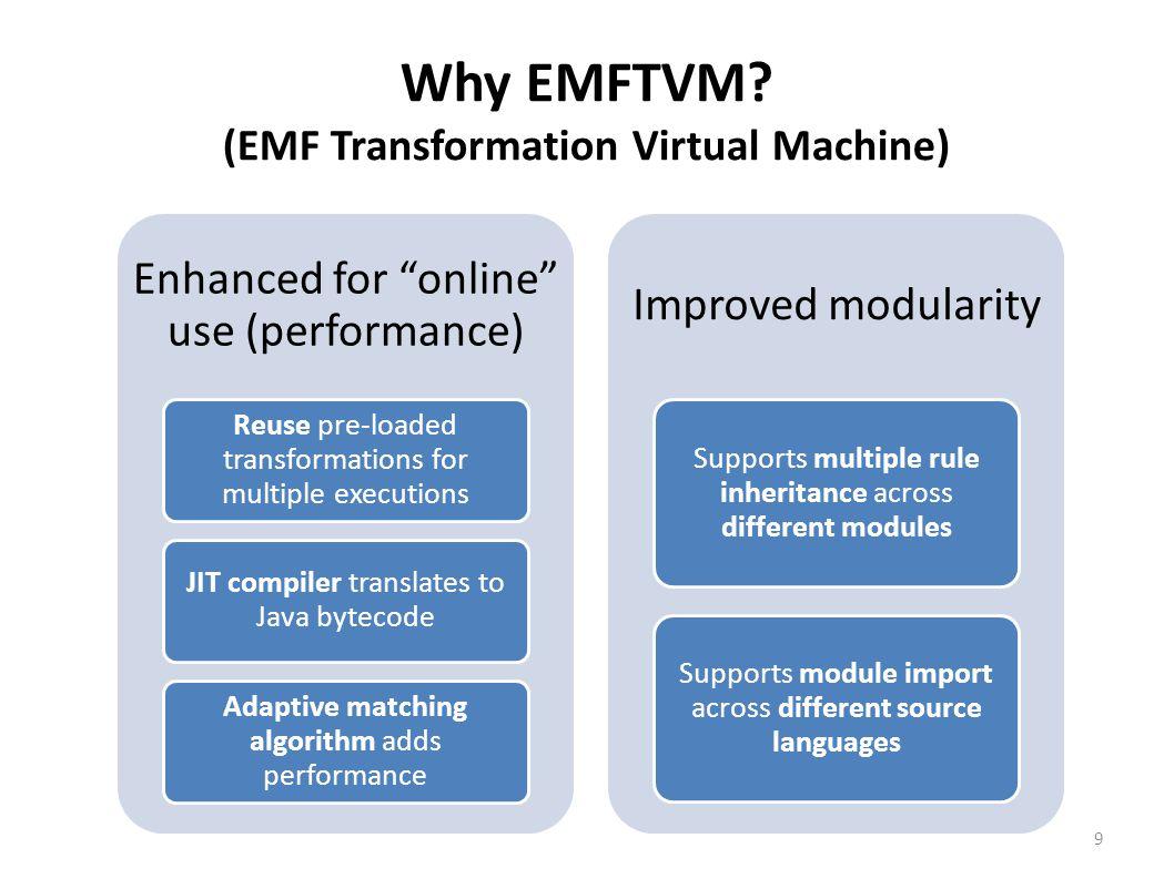 Why EMFTVM.
