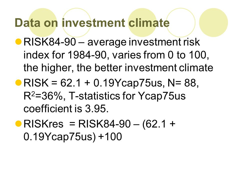Data on investment climate RISK84-90 – average investment risk index for 1984-90, varies from 0 to 100, the higher, the better investment climate RISK