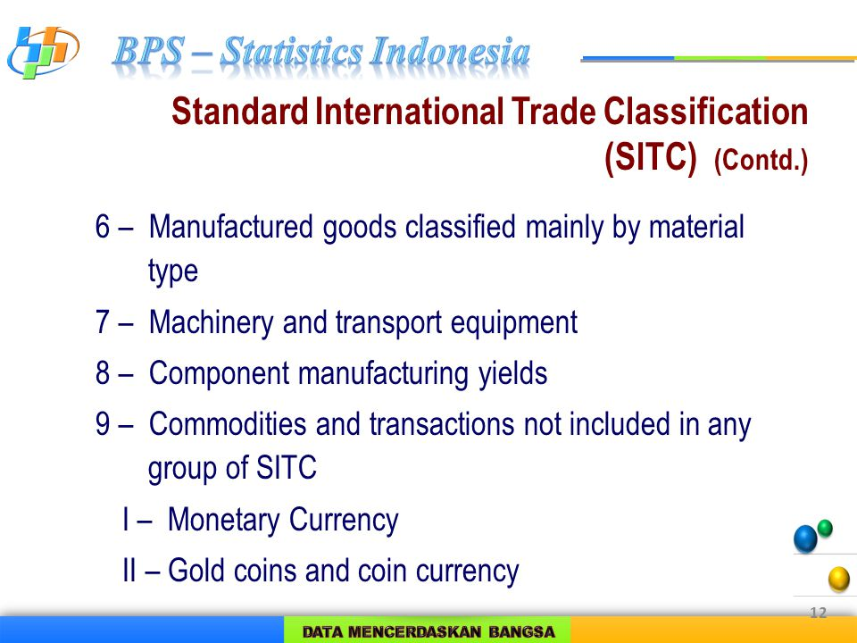 Standard International Trade Classification (SITC) (Contd.) 12 6 – Manufactured goods classified mainly by material type 7 – Machinery and transport equipment 8 – Component manufacturing yields 9 – Commodities and transactions not included in any group of SITC I – Monetary Currency II – Gold coins and coin currency