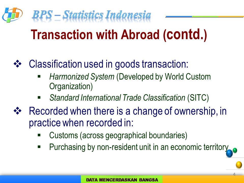 Transaction with Abroad ( contd.