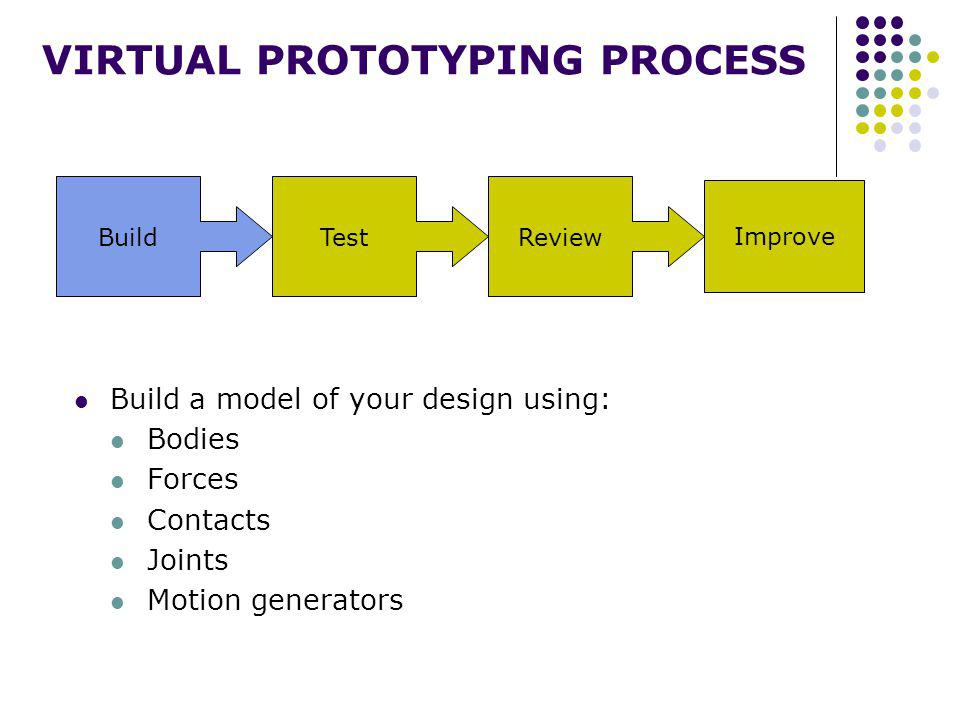 VIRTUAL PROTOTYPING PROCESS Build a model of your design using: Bodies Forces Contacts Joints Motion generators BuildTestReview Improve