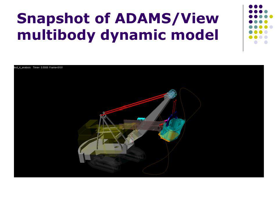 Snapshot of ADAMS/View multibody dynamic model