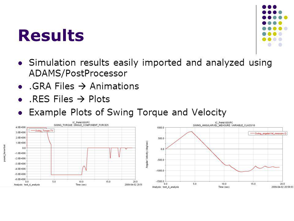 Results Simulation results easily imported and analyzed using ADAMS/PostProcessor.GRA Files  Animations.RES Files  Plots Example Plots of Swing Torque and Velocity