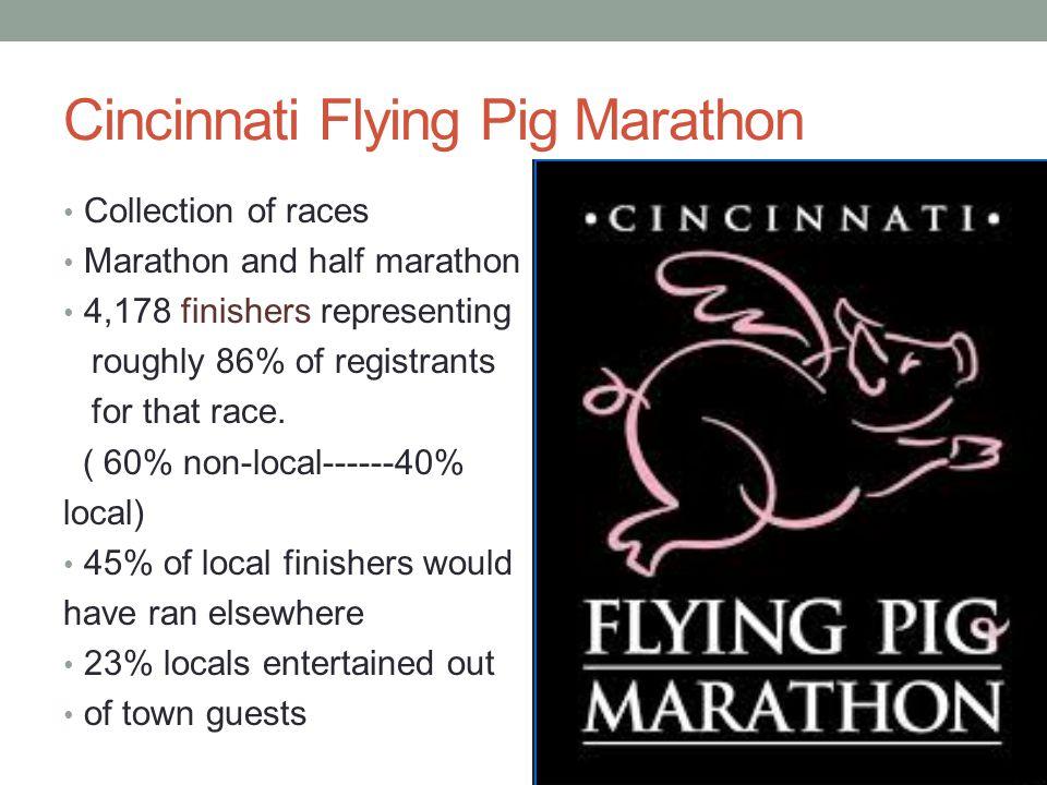 Cincinnati Flying Pig Marathon Collection of races Marathon and half marathon 4,178 finishers representing roughly 86% of registrants for that race. (