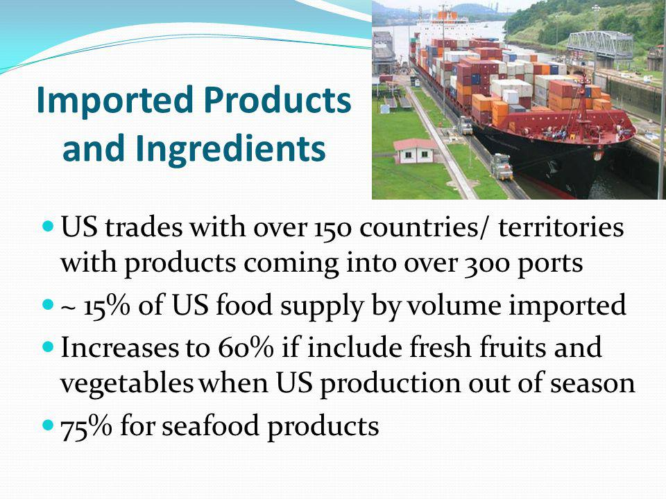 Imported Products and Ingredients US trades with over 150 countries/ territories with products coming into over 300 ports ~ 15% of US food supply by volume imported Increases to 60% if include fresh fruits and vegetables when US production out of season 75% for seafood products