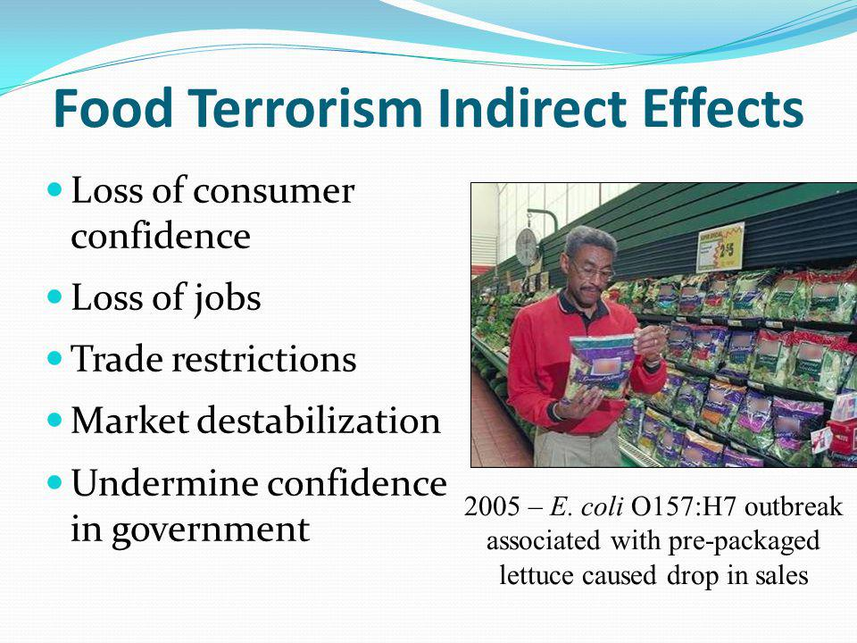 Food Terrorism Indirect Effects Loss of consumer confidence Loss of jobs Trade restrictions Market destabilization Undermine confidence in government 2005 – E.
