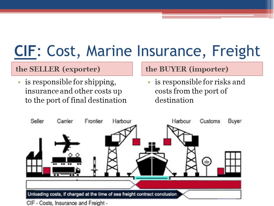 CIF: Cost, Marine Insurance, Freight the SELLER (exporter)the BUYER (importer) is responsible for shipping, insurance and other costs up to the port of final destination is responsible for risks and costs from the port of destination