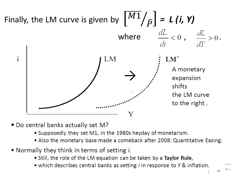 A monetary expansion shifts the LM curve to the right.