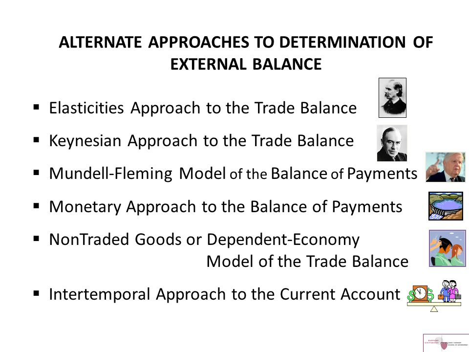 ALTERNATE APPROACHES TO DETERMINATION OF EXTERNAL BALANCE  Elasticities Approach to the Trade Balance  Keynesian Approach to the Trade Balance  Mundell-Fleming Model of the Balance of Payments  Monetary Approach to the Balance of Payments  NonTraded Goods or Dependent-Economy Model of the Trade Balance  Intertemporal Approach to the Current Account