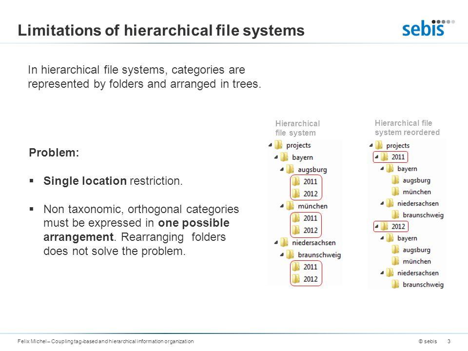 Import - Two nested folder test case © sebisFelix Michel – Coupling tag-based and hierarchical information organization13  Facet test cases define the import algorithm behavior.