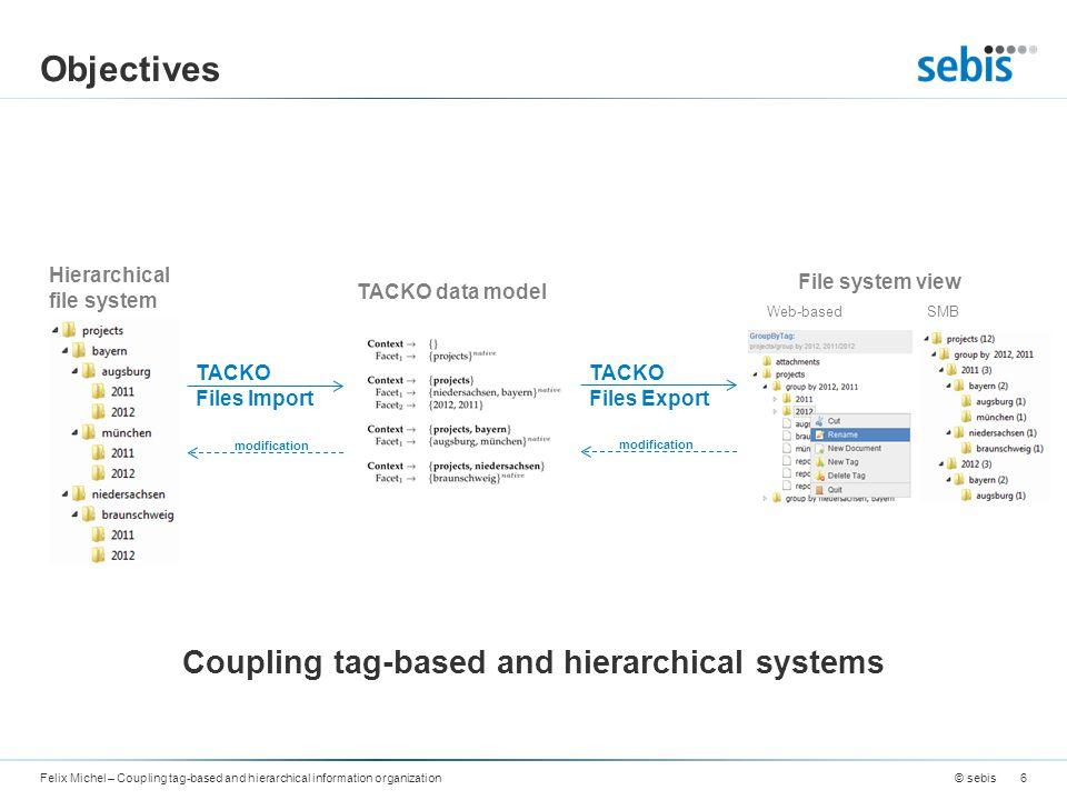 TACKO data model © sebisFelix Michel – Coupling tag-based and hierarchical information organization5 TACKO data model TACKO user interface Context: Set of tags.