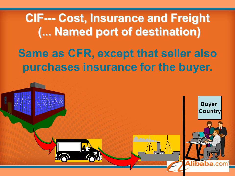 CIF--- Cost, Insurance and Freight (... Named port of destination) Buyer Country Same as CFR, except that seller also purchases insurance for the buye