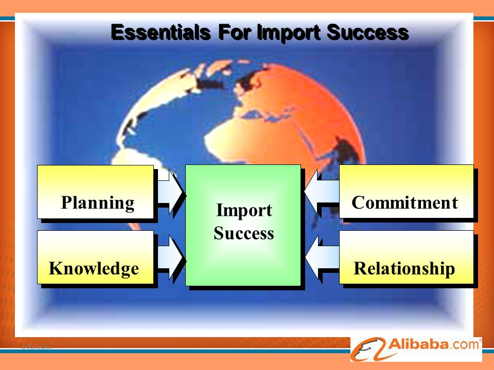 Essentials For Import Success Import Success Knowledge Planning Relationship Commitment © PhotoDisc