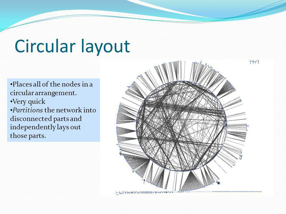 Circular layout Places all of the nodes in a circular arrangement.