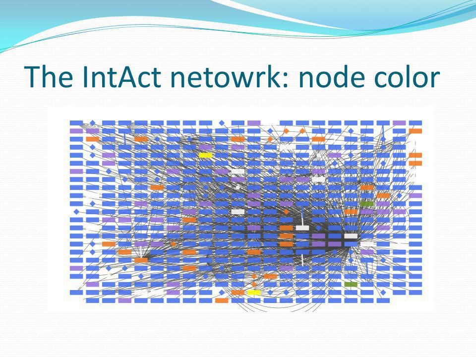 The IntAct netowrk: node color