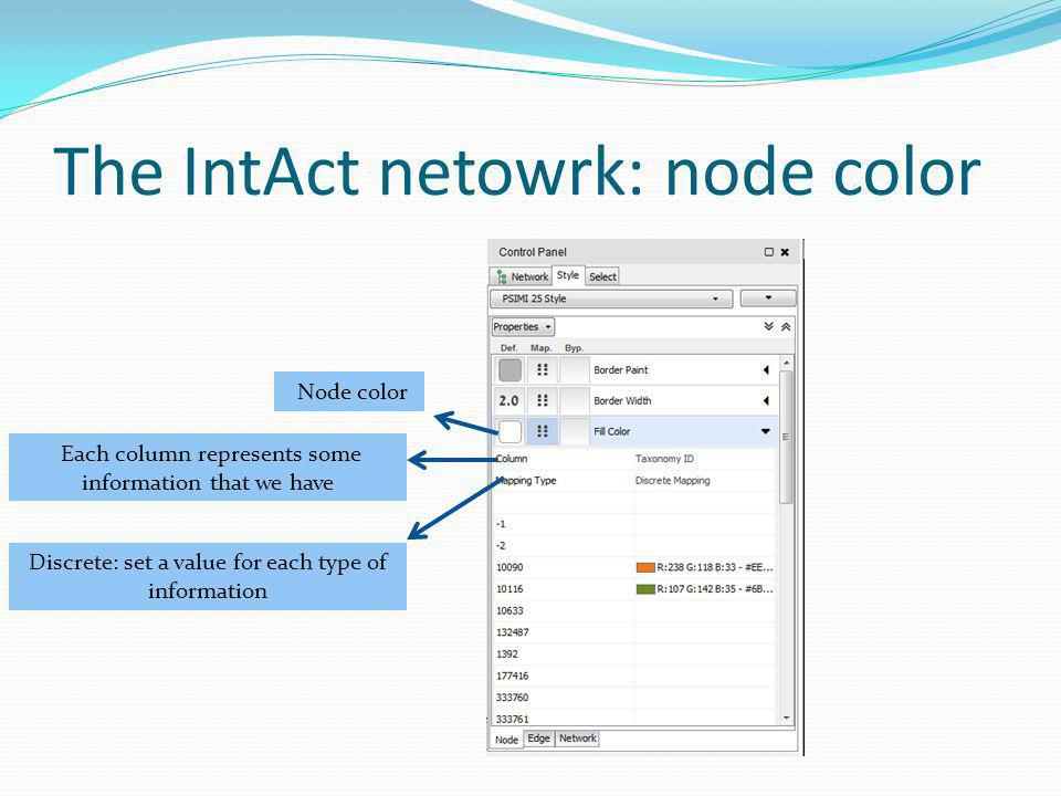 Node color Each column represents some information that we have Discrete: set a value for each type of information