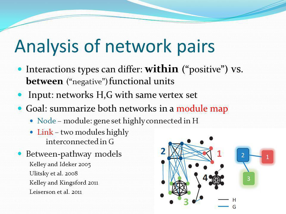 Analysis of network pairs Interactions types can differ: within ( positive ) vs.