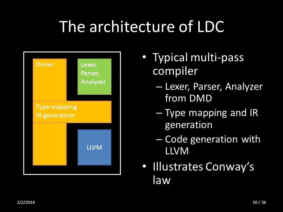 The architecture of LDC Typical multi-pass compiler – Lexer, Parser, Analyzer from DMD – Type mapping and IR generation – Code generation with LLVM Illustrates Conway's law LLVM Lexer, Parser, Analyzer Driver Type mapping IR generation 2/2/201410 / 36
