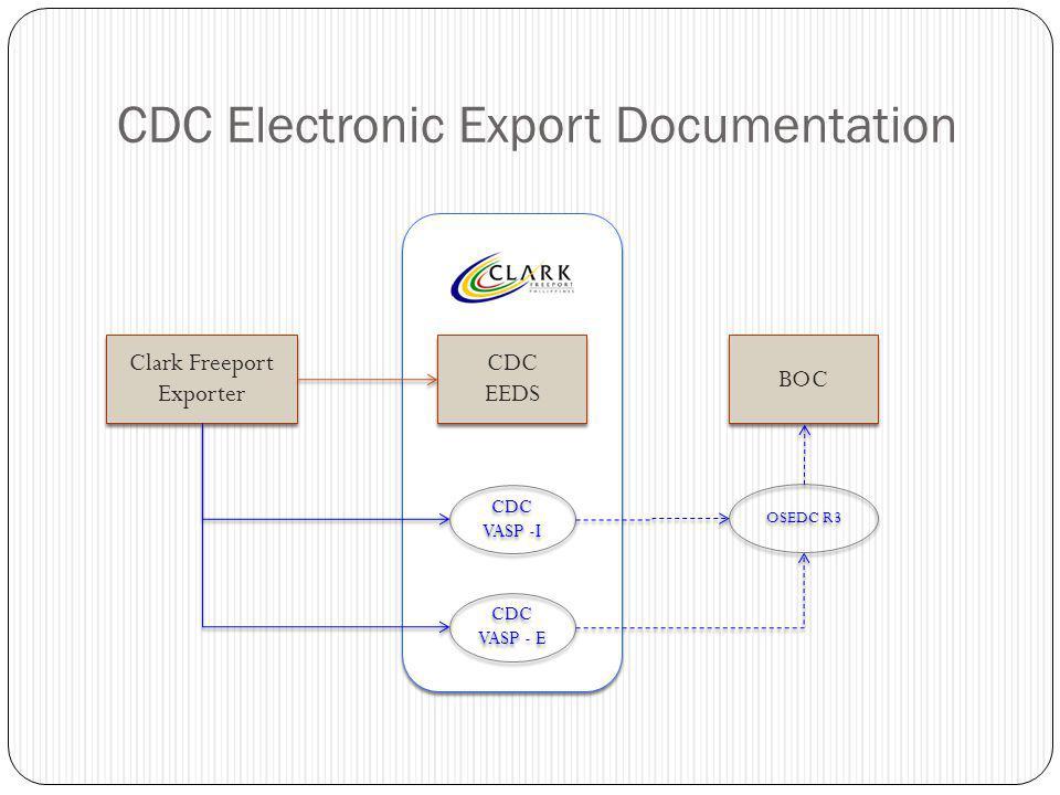 CDC Electronic Export Documentation CDC EEDS CDC EEDS Clark Freeport Exporter Clark Freeport Exporter BOC CDC VASP - E CDC VASP - E CDC VASP -I CDC VA