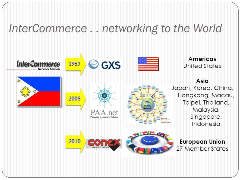 InterCommerce.. networking to the World European Union 27 Member States Asia Japan, Korea, China, Hongkong, Macau, Taipei, Thailand, Malaysia, Singapo