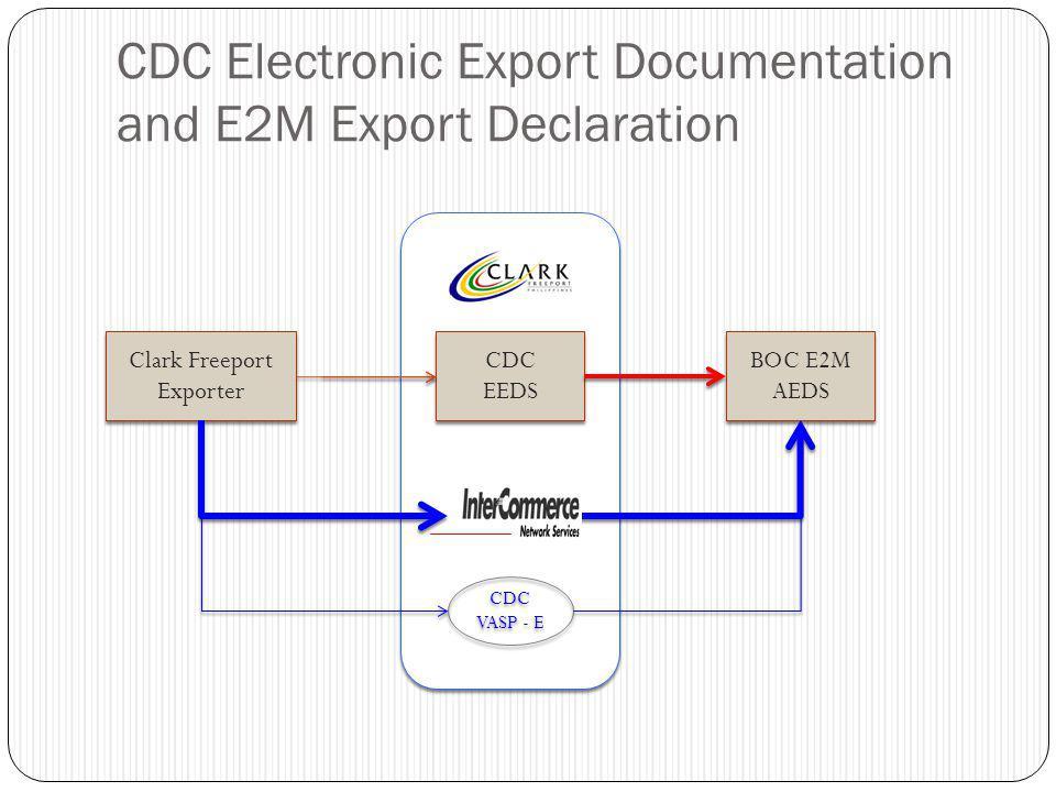 CDC Electronic Export Documentation and E2M Export Declaration CDC EEDS CDC EEDS Clark Freeport Exporter Clark Freeport Exporter BOC E2M AEDS BOC E2M