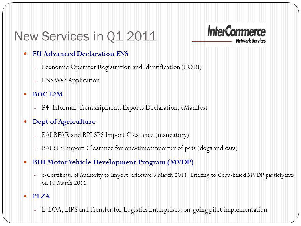 New Services in Q1 2011 EU Advanced Declaration ENS - Economic Operator Registration and Identification (EORI) - ENS Web Application BOC E2M - P4: Inf