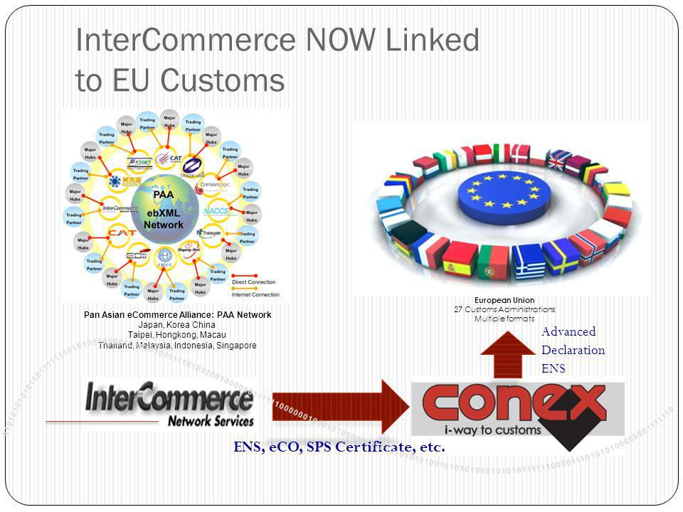 InterCommerce NOW Linked to EU Customs European Union 27 Customs Administrations Multiple formats Pan Asian eCommerce Alliance: PAA Network Japan, Kor