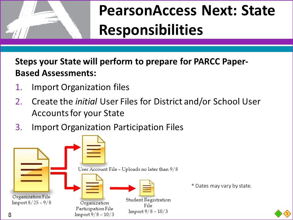 To import the file: Log into PearsonAccess Next.