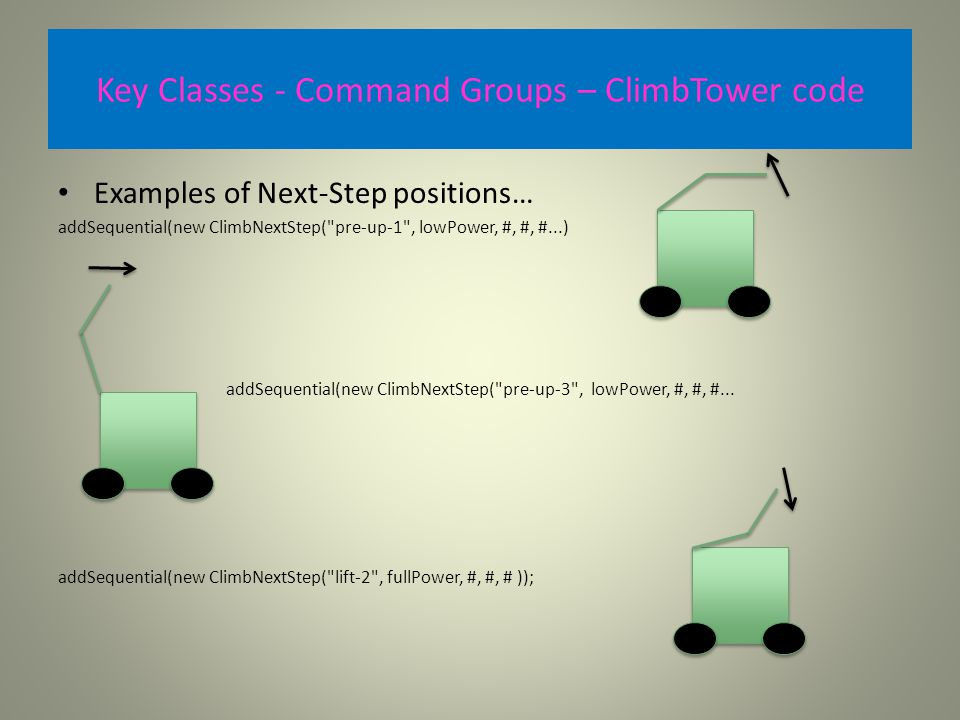 Key Classes - Command Groups – ClimbTower code Examples of Next-Step positions… addSequential(new ClimbNextStep( pre-up-1 , lowPower, #, #, #...) addSequential(new ClimbNextStep( pre-up-3 , lowPower, #, #, #...