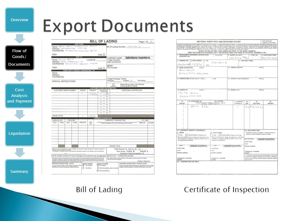 Overview Flow of Goods/ Documents Cost Analysis and Payment LiquidationSummary Bill of LadingCertificate of Inspection